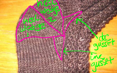 annotated heel